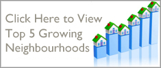 Top 5 Growing Neighbourhoods in Mississauga